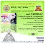 daily-weather-forecast